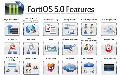 FortiOS-5.0-Features