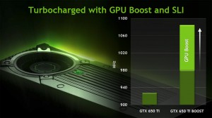 NVIDIA_GeForce_GTX650_Ti_Boost_03