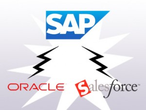 SAP-Salesforce.com-Oracle-With-Social-Intelligence-App