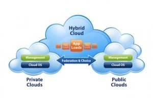 Intel crea servicio AppUp Small Business basado en Cloud Hybrid