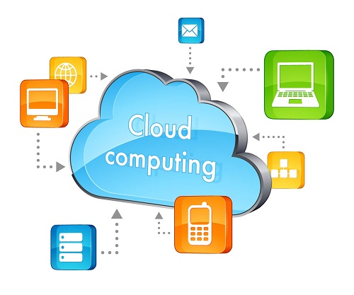 cloud-computing-ibm