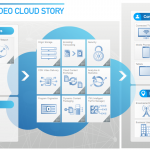 Level 3 presenta sus servicios de video Cloud