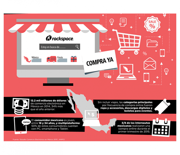 Rackspace_e-commerce-720x621